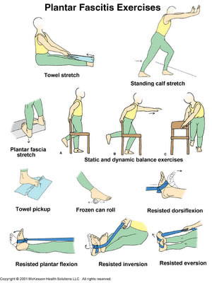 nov2012_achilles_tendonitis_rehabilitation_exercises